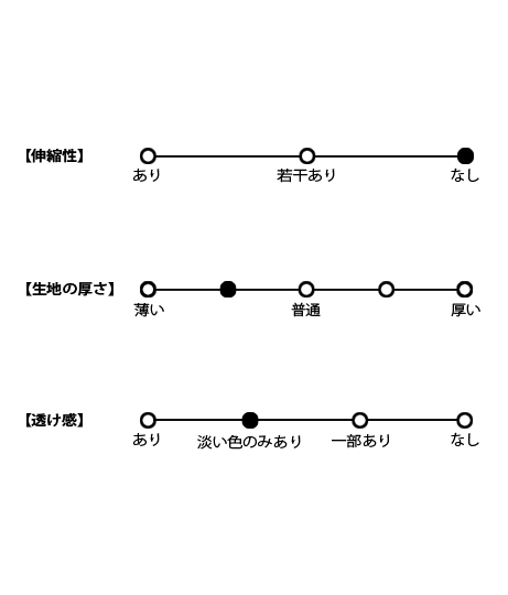アロープリントロンパース(ワンピース・ドレス/サロペット/オールインワン) | anap mimpi
