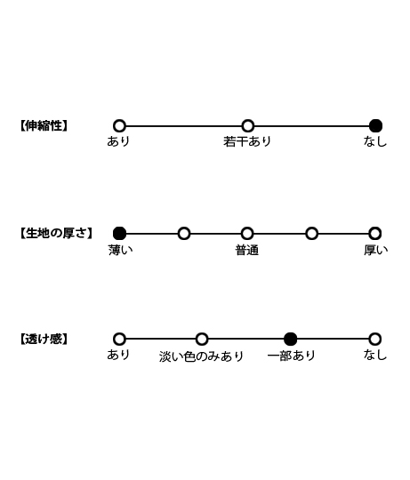 リーフ柄シフォンオフショルトップス(トップス/カットソー ・シャツ・ブラウス)   ANAP