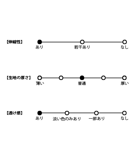 ケーブル編みビッグニットトップス(トップス/ニット/セーター) | CHILLE