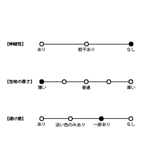 ギャザーしわ加工キャミソール(トップス/キャミソール) | ANAP