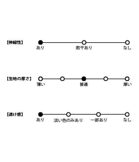 モコモコボーダーニットトップス(トップス/ニット/セーター) | anap mimpi