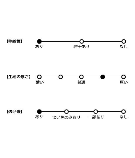 配色デザインニットトップス(トップス/ニット/セーター)   anap mimpi
