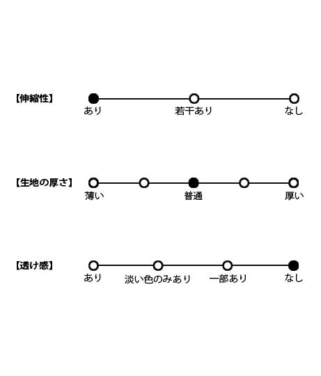 スピンドルニットトップス(トップス/ニット/セーター)   anap mimpi