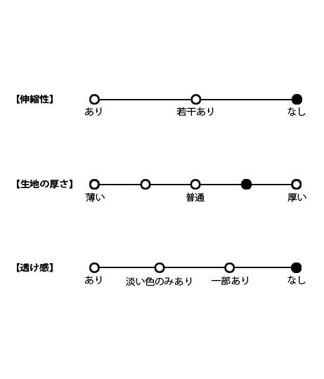 リッチファージャケット(アウター(コート・ジャケット) /ジャケット・ブルゾン)   ANAP