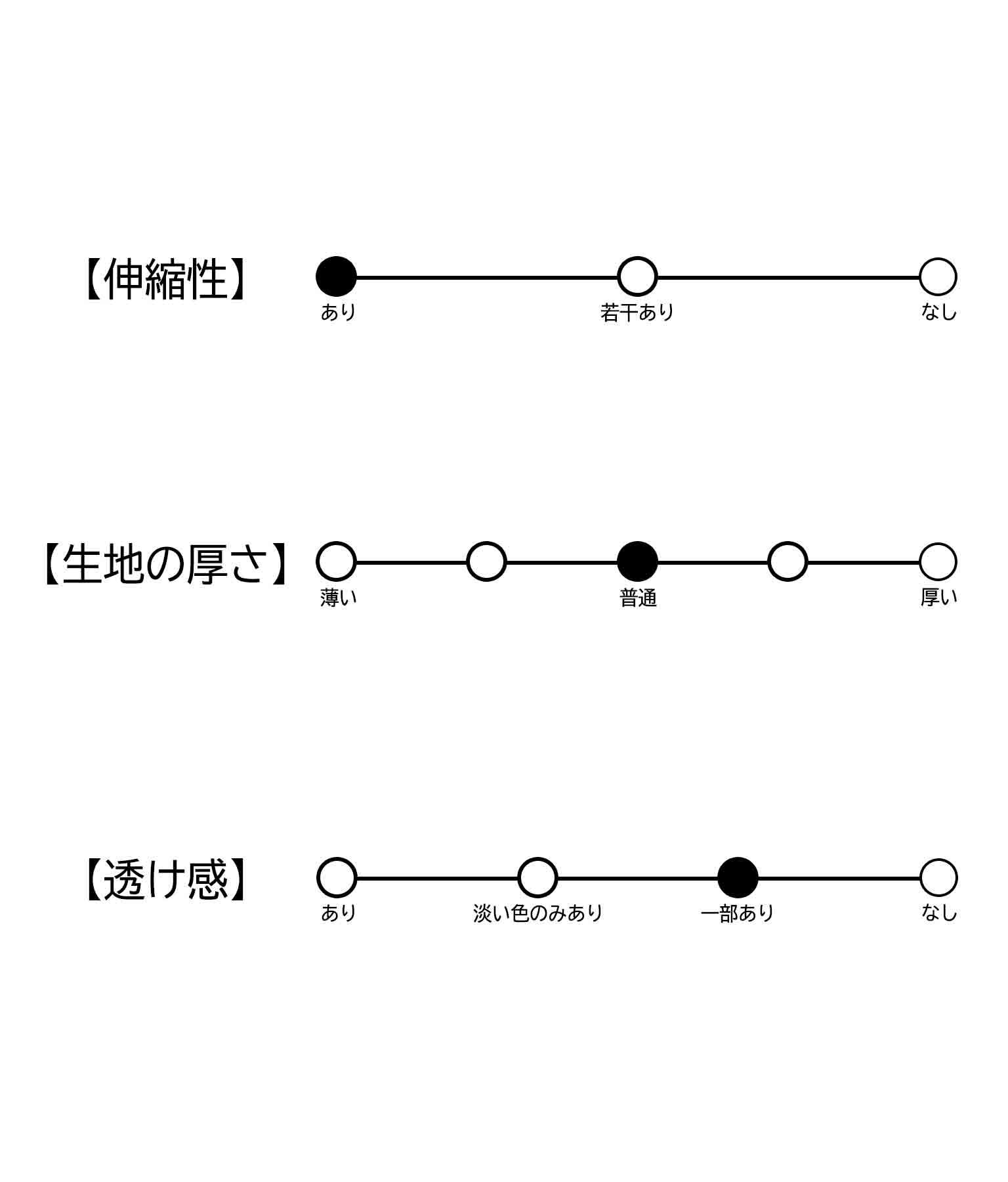 ポケット付きリブタンクチュニック(トップス/タンクトップ)   ANAP