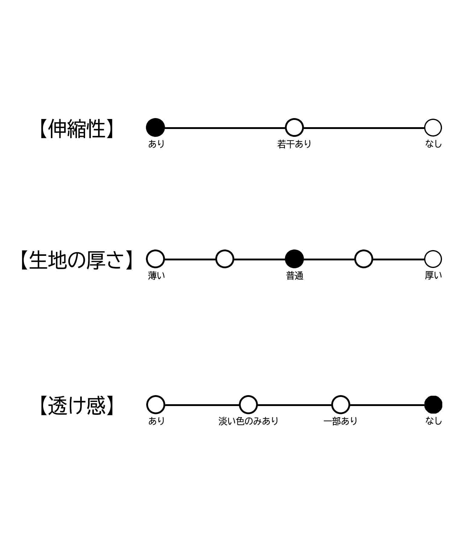 裾フリンジタイダイワンピース(ワンピース・ドレス/ミディアムワンピ)   anap mimpi