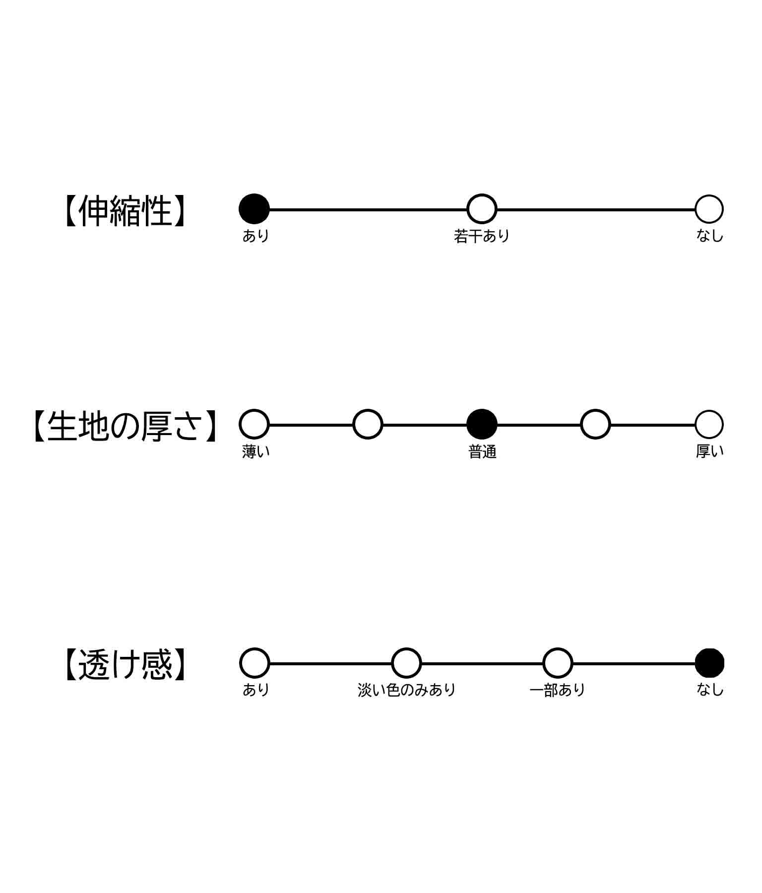 ワイドリブレイヤード風トップス(トップス/カットソー ) | ANAP