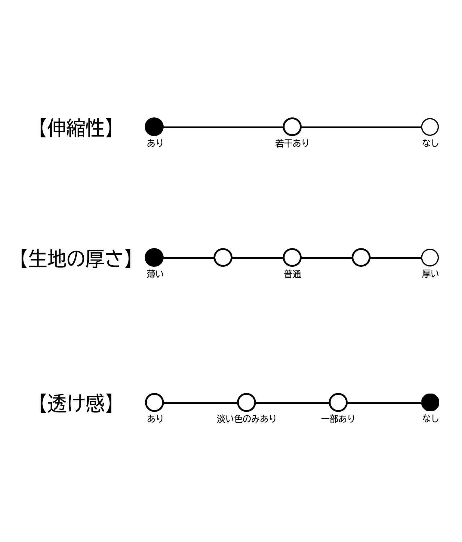 フリンジリラックスパンツ(ボトムス・パンツ /ロングパンツ) | anap mimpi