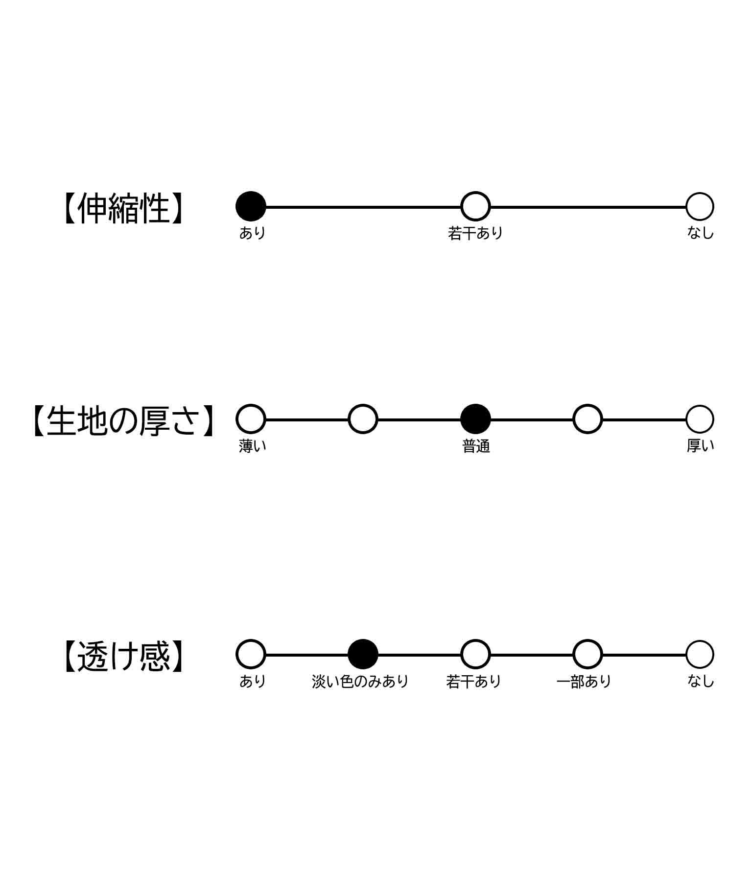 袖メッシュ切替ファッショニスタトップス | ANAP GiRL