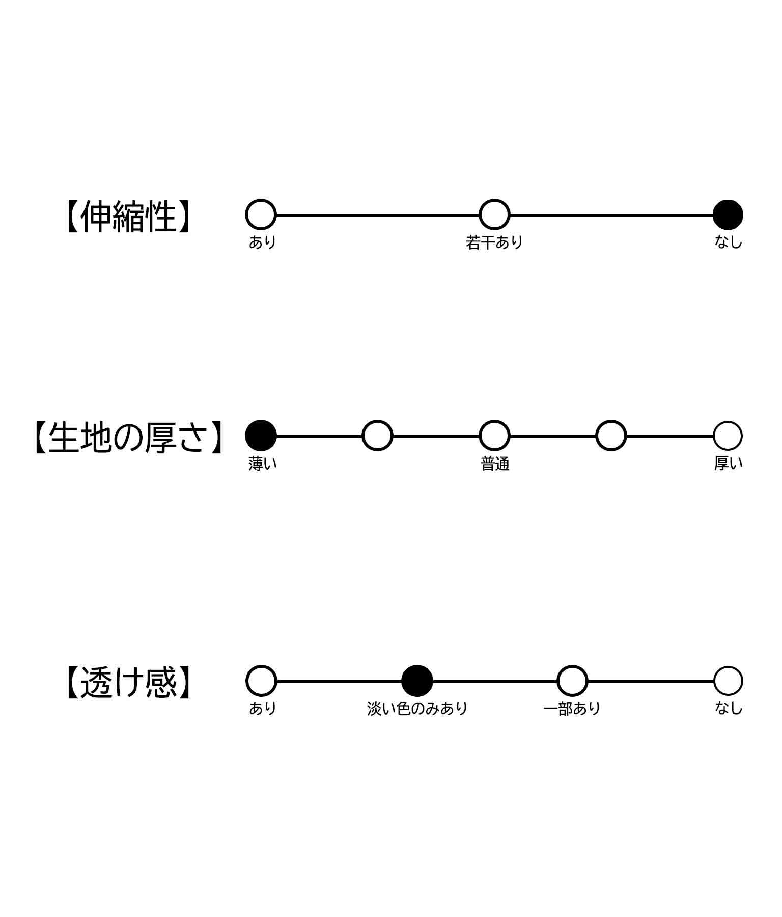 ドット柄キャミソール | CHILLE