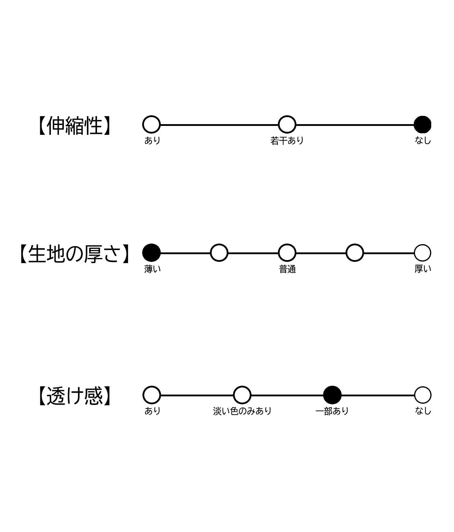 両Vネックバックリボンフリルノースリーブワンピース(ワンピース・ドレス/ロングワンピ・マキシ丈ワンピース) | CHILLE