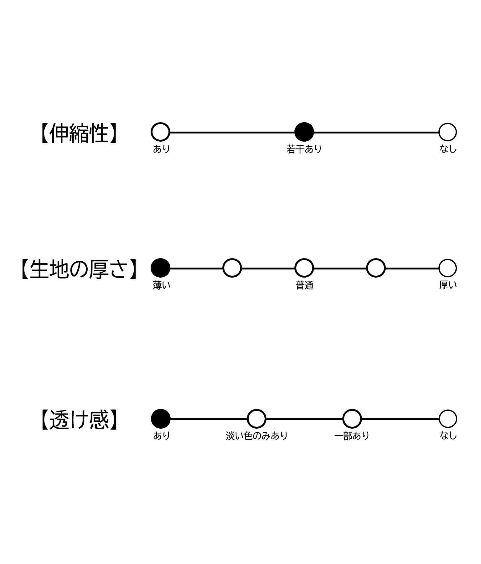 シワ加工ワッフル素材ウエスト切替トップス(トップス/カットソー ) | CHILLE