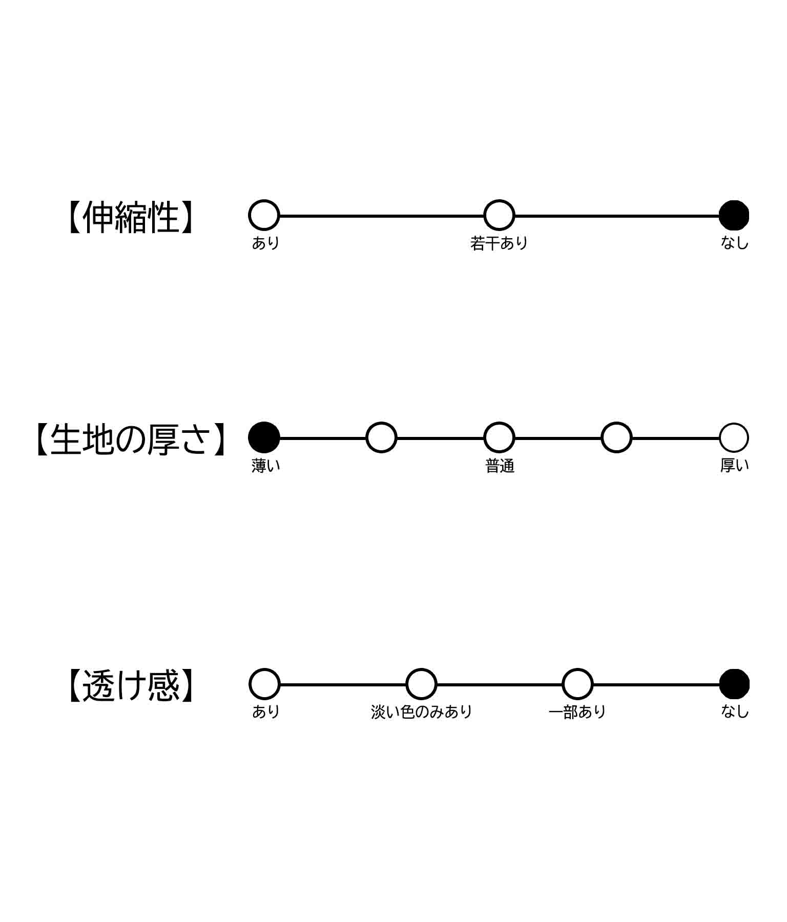サイドスリットシャーリングサロペット(ワンピース・ドレス/サロペット/オールインワン) | ANAP