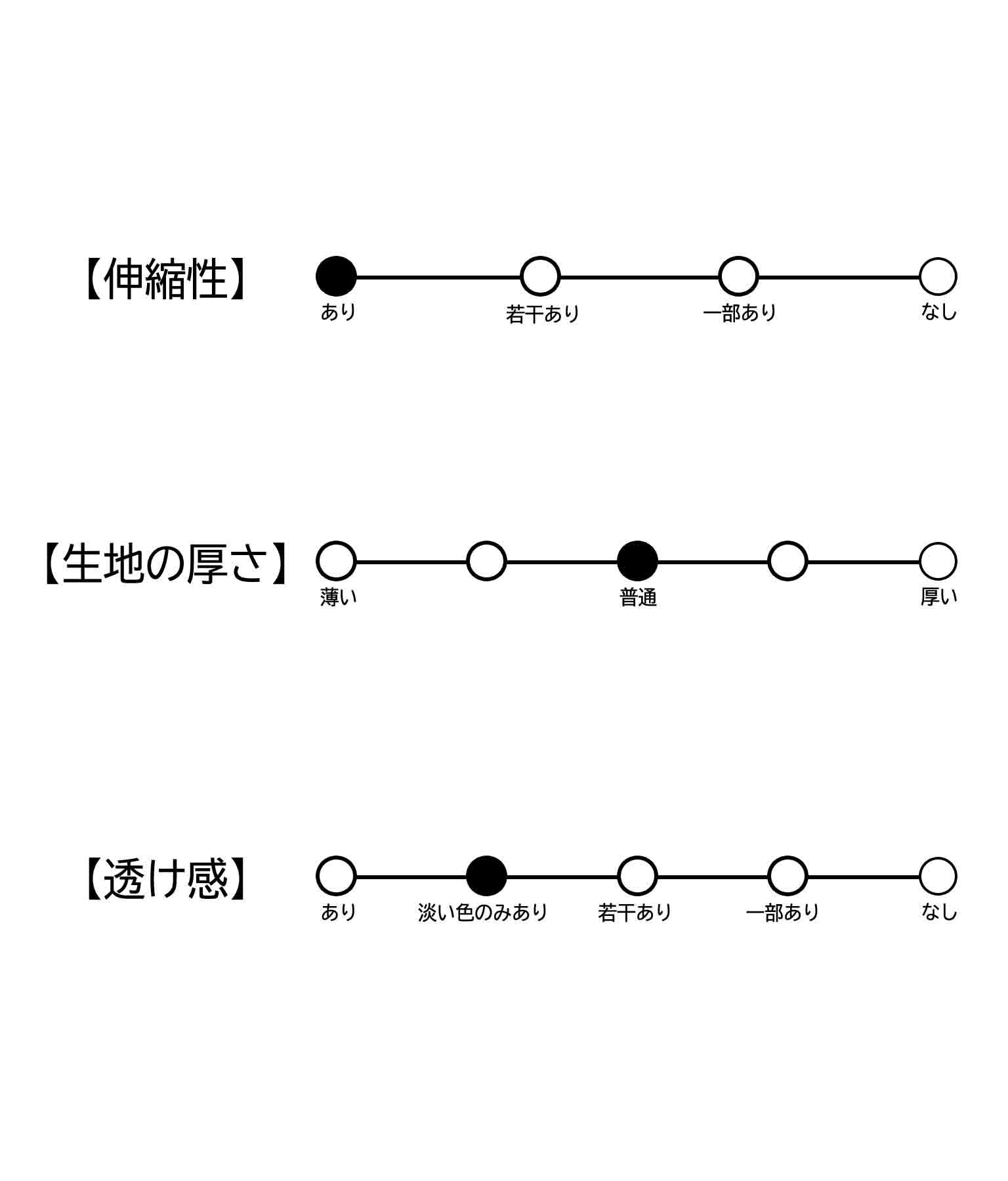 パッド入りカットリブUネックトップス(トップス/カットソー ) | ANAP