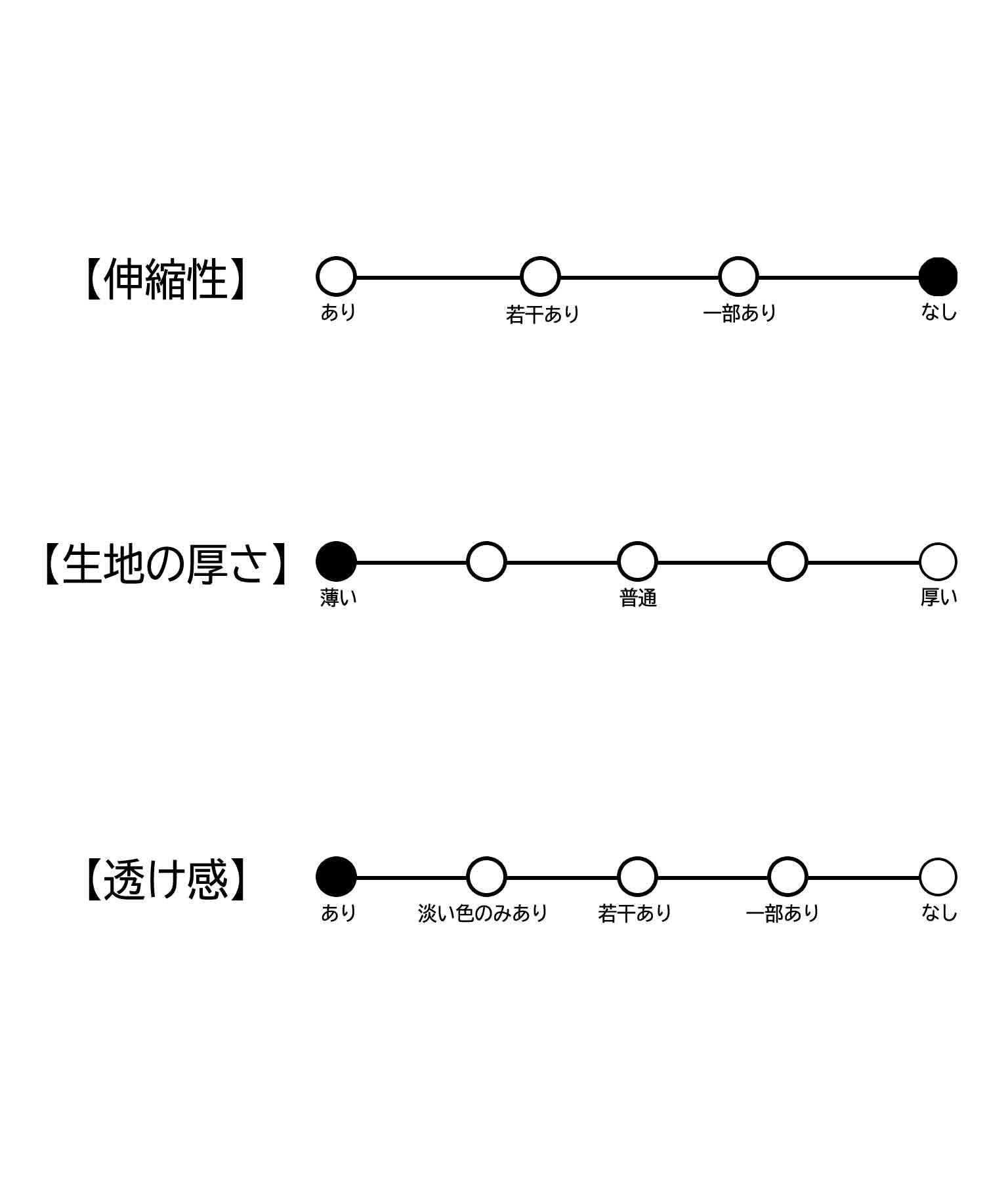 シアーウエスト絞りデザインシャツ(トップス/シャツ・ブラウス)   CHILLE