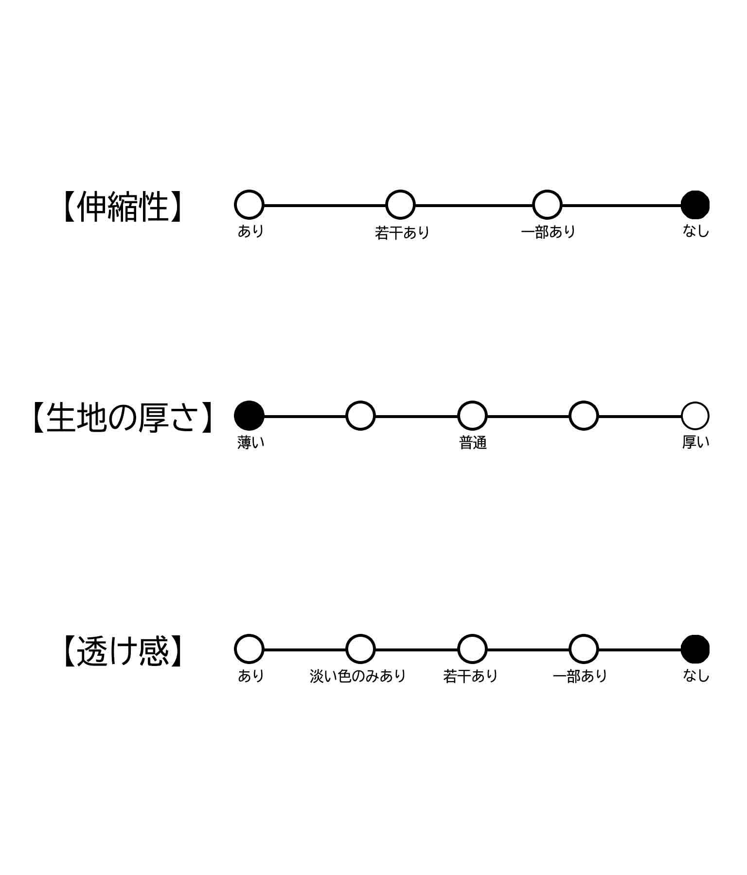 ピーチ起毛サロペット(ワンピース・ドレス/サロペット/オールインワン) | anap mimpi