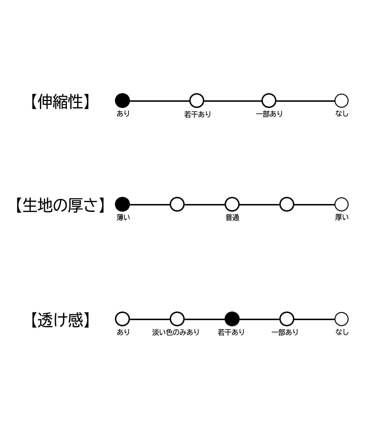 デコルテキレイ見え長袖リブニットトップス(トップス/カットソー ) | CHILLE