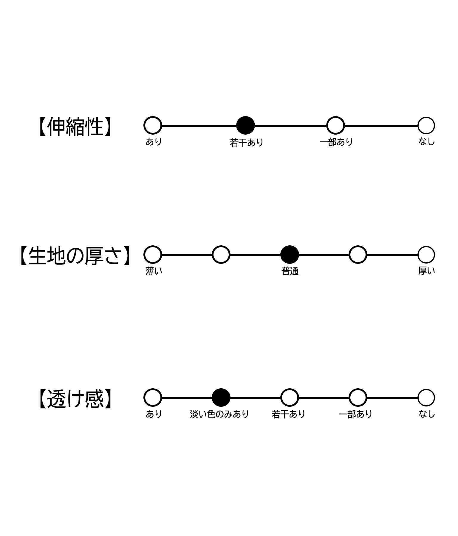 袖リングアキトップス(トップス/カットソー ) | ANAP GiRL