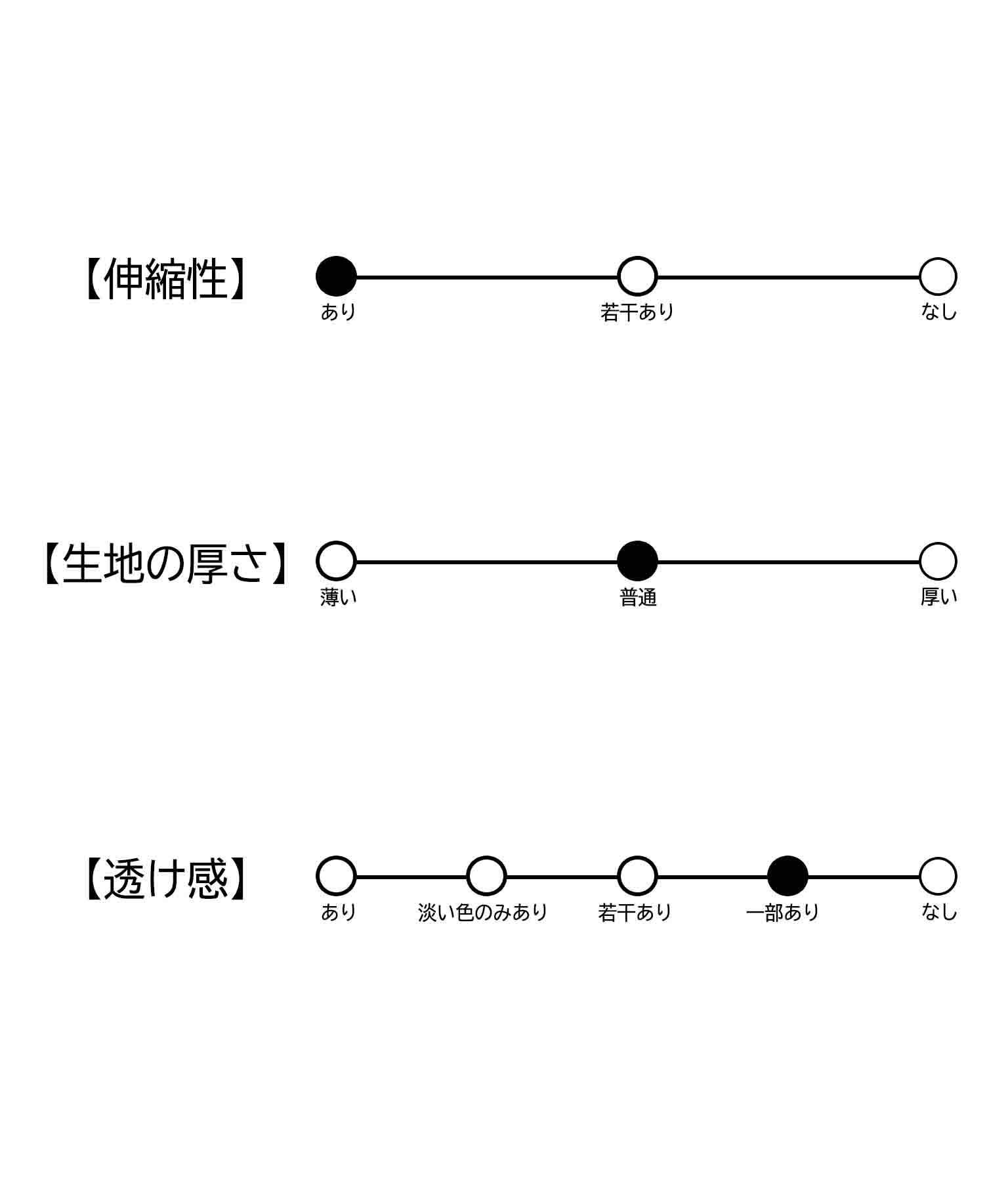 袖ハート開きフーディーワンピース(ワンピース・ドレス/ミディアムワンピ・ミニワンピ) | ANAP GiRL