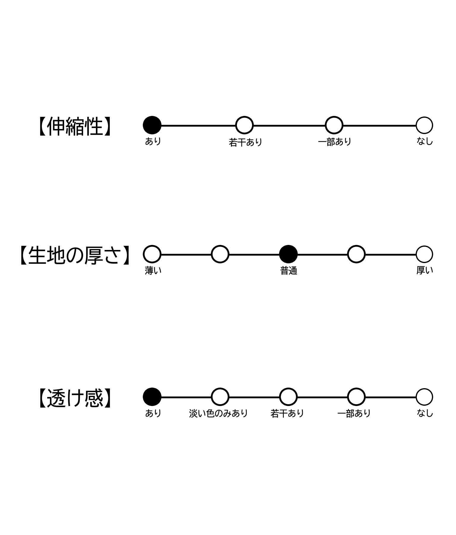前後2WAYニットビスチェ×ロンT(トップス/ビスチェ・カットソー )   CHILLE