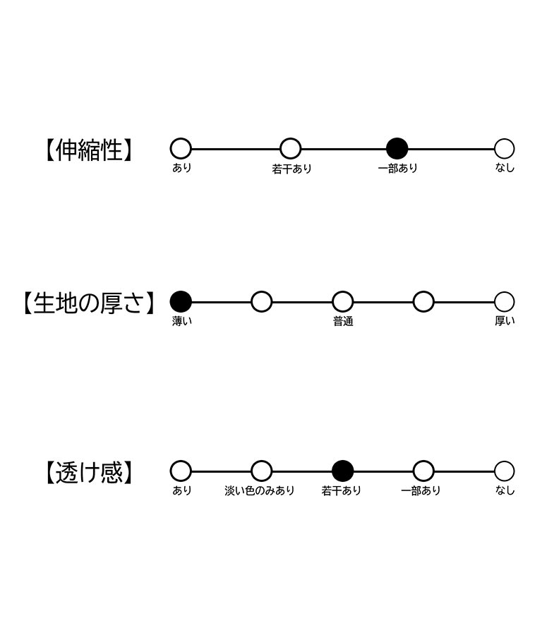 裏毛×ギンガム切替ワンピース(ワンピース・ドレス/ロングワンピ) | CHILLE