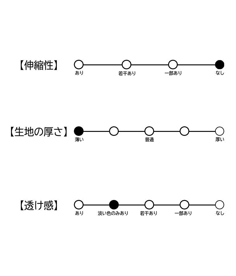 コットンティアードワンピース(ワンピース・ドレス/ロングワンピ) | CHILLE