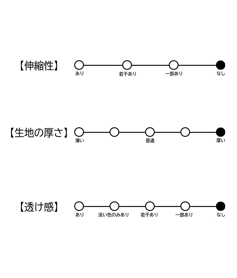 デニムストレートパンツ(ボトムス・パンツ /ロングパンツ) | anap mimpi