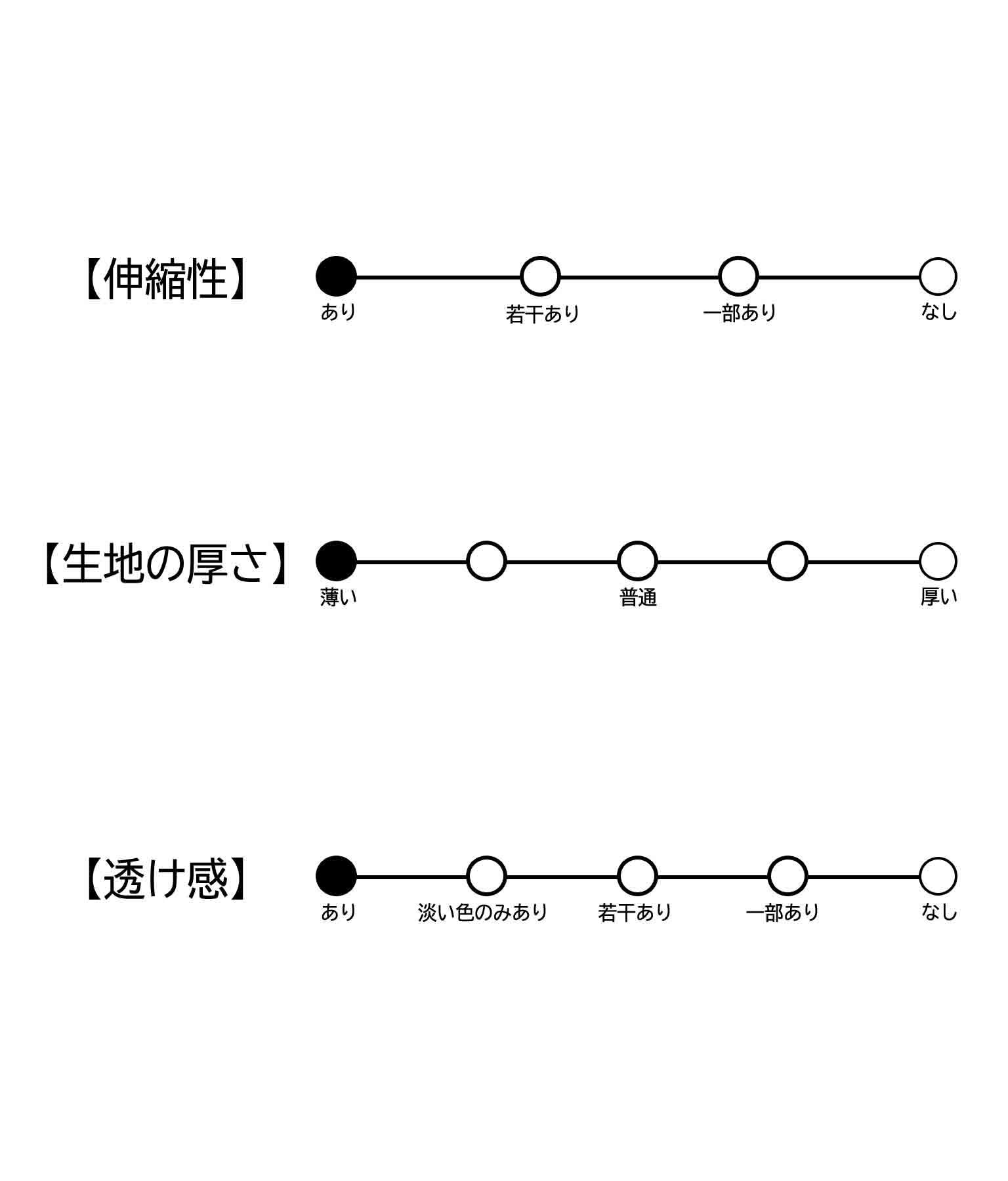 ニュアンスシアートップス(トップス/カットソー )   ANAP